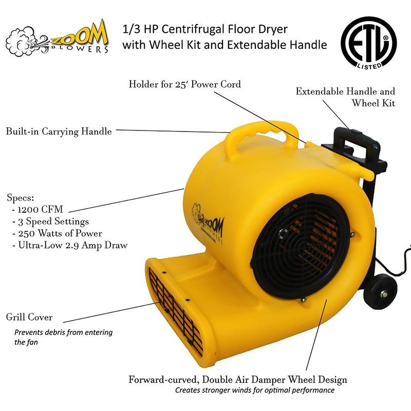 Zoom 1/3 HP Centrifugal Floor Dryer with Wheel Kit